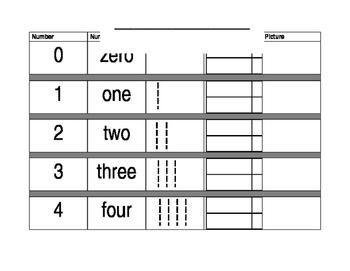Number Fluency Practice