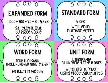 standard form word form expanded form anchor chart  Number Form: Anchor Charts