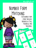 Number Form Matching