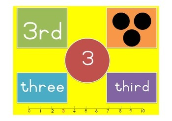 Number Format Charts 1-10
