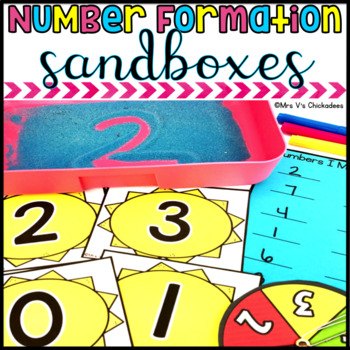 Number Formation Center: Hands on Sandbox Activity