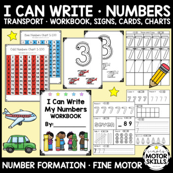 Number Formation Charts