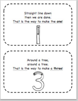Number Formation Poem Cards