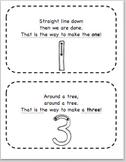 Number Formation Poem Cards