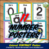 Number Formation Poem Posters