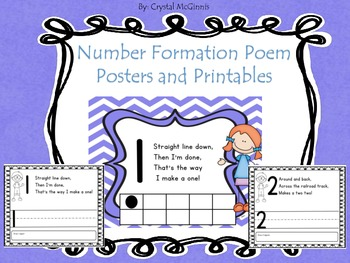 Number Formation POEM Posters with Ten Frames and Number Formation Printables