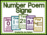 Number Formation Poem Signs