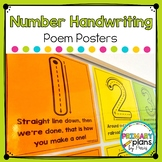 Number Handwriting Poem Posters