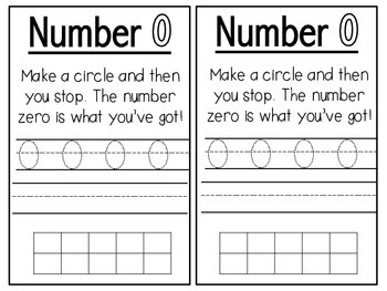 Number Formation: Poems & Practice