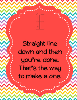 Number Formation Posters {Rainbow Chevron}