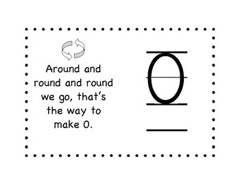 Number Forming Poems