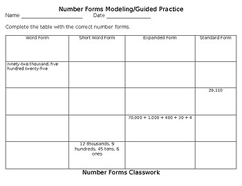 Number Forms Activity