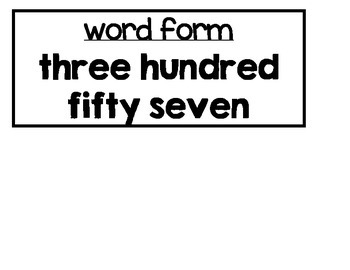 Number Forms Anchor Chart