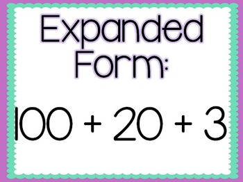 Number Forms Anchor Posters & Worksheets