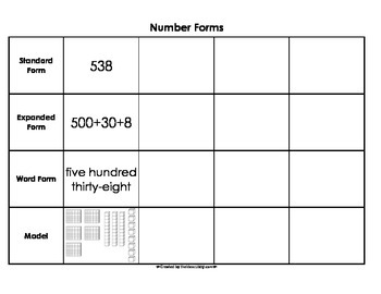 Number Forms Fillable Chart