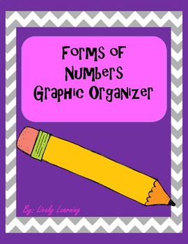Number Forms Graphic Organizer