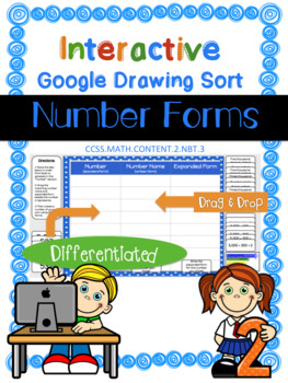 Number Forms Interactive using Google Drawing Sort