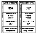Number Forms Student Anchor Chart
