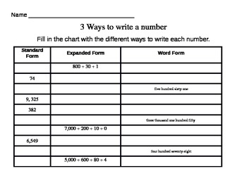 Number Forms - standard form, word form, and expanded form