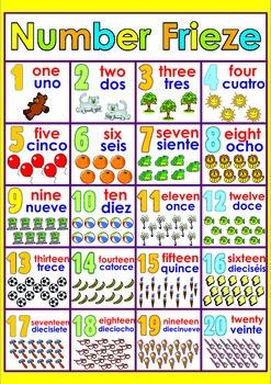 Number Frieze English-Spanish