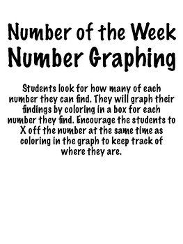 Number Graphing