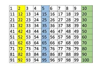 Number Grid