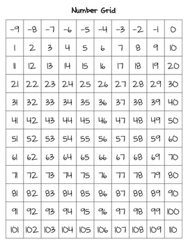Number Grids: Different Formats for Different Learning Phases