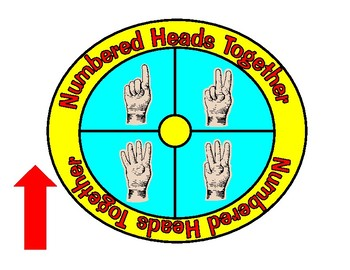 Numbered Heads Together Wheel