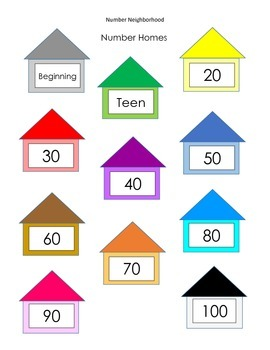Number Homes and Number Bonds