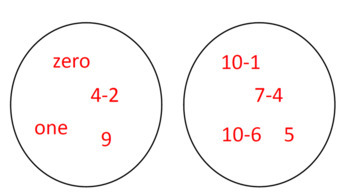Number Hunt Red Subtraction