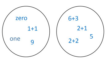 Number Hunt Red and Blue Bundle- Addition and subtraction