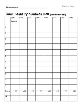Number Identification 0-20 Progress Monitoring Forms