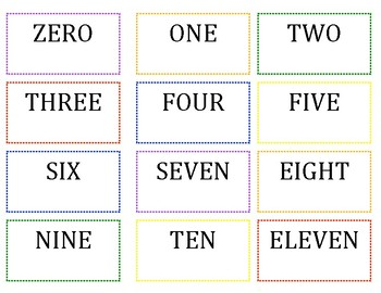 Number Identification BINGO (0-20)