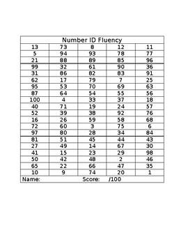 Number Identification Challenge