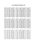 Number Identification Data Sheet
