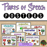 Parts of Speech Posters (Grammar Posters)