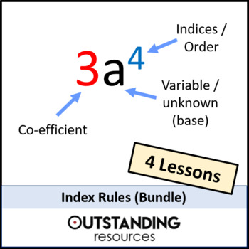 Index Rules or Indices Bundle (3 Lessons)