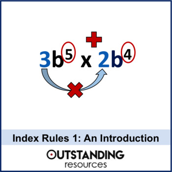 Index Rules 1 - Indices an Introduction (+ activity)