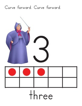 Number Instructions