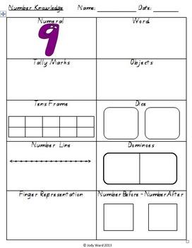 Number Knowledge Worksheets