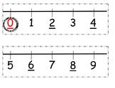Number LIne 1-120 with Zebra graphics-Editable