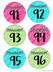 Number Labels #1-100