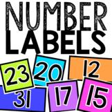 Number Labels (1-36)