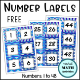 Blue and White Number Labels