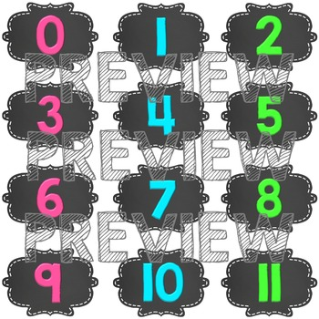 Number Labels - Classroom Decor - Pink, Blue, Green Chalkboard