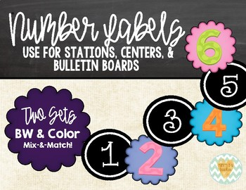 Number Labels for Stations, Centers, Math Bulletin Board