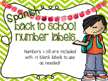 Number Labels in Spanish