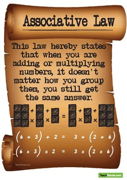 Number Law Scrolls