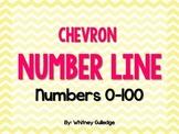 Number Line 0-100 {Chevron}