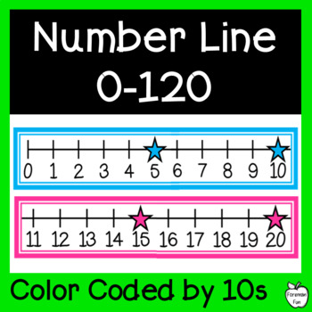 Number Line 0-120 ~ Bright Colors & Black & White ~ PK-2nd